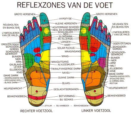 pijnlijke voeten en handen